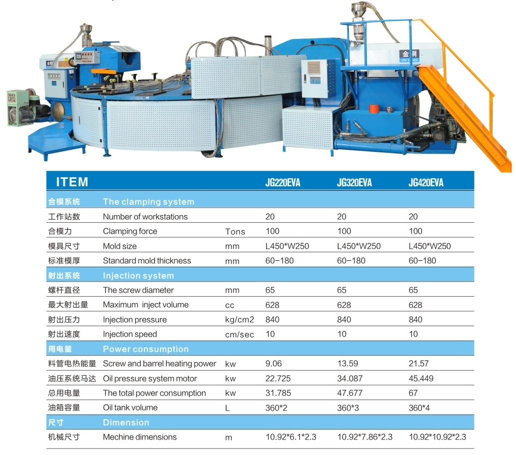 EVA Preform injection machine
