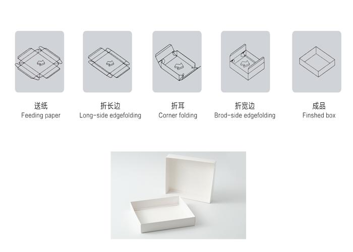 Automatic lid and base folding machine