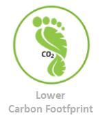 Environmental Consciousness - Green Production