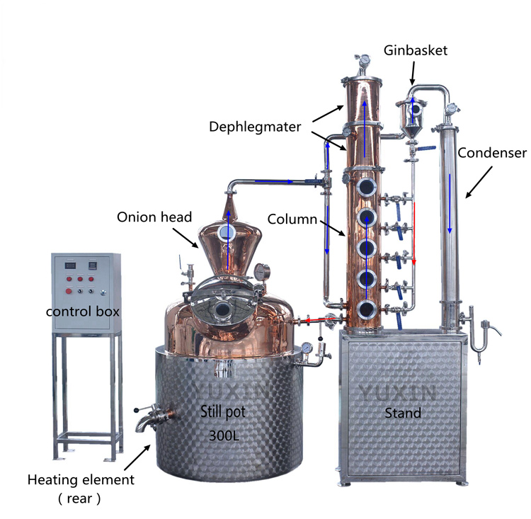 Whiskey Brewing Machine Promotional Price