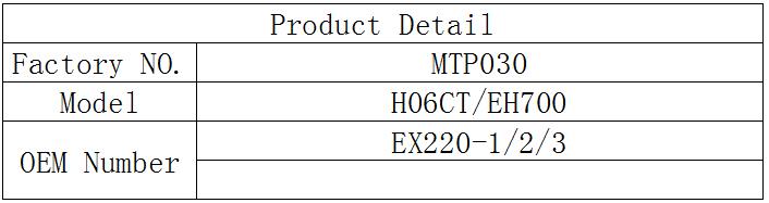 EX220-1/2/3
