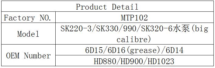 HD880/HD900/HD1023