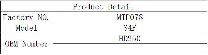 HD250