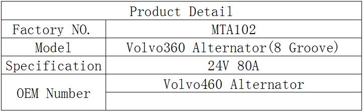 24V 80A