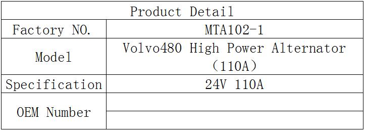 24V 110A