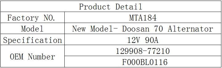 12V 90A