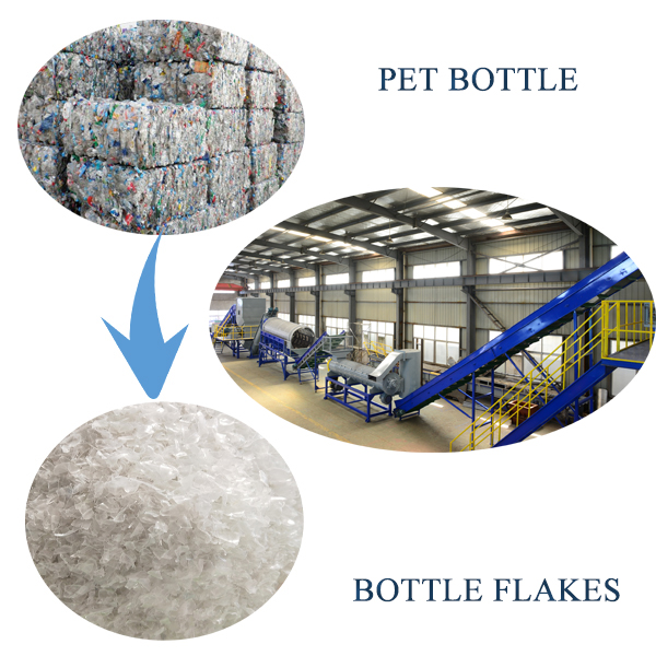 Cheap Waste Plastic PET Bottle Recycling Machine