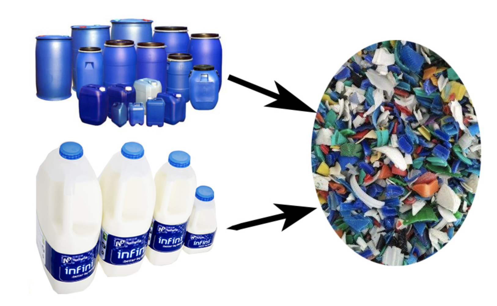 HDPE bottle flake recycling high temperature washing