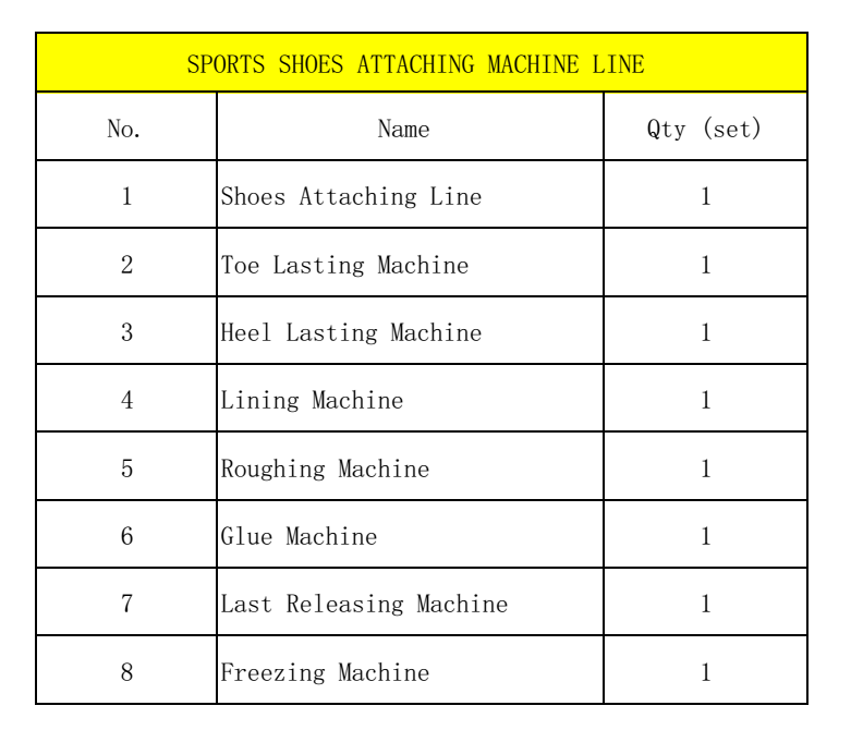 Shoe lining machine