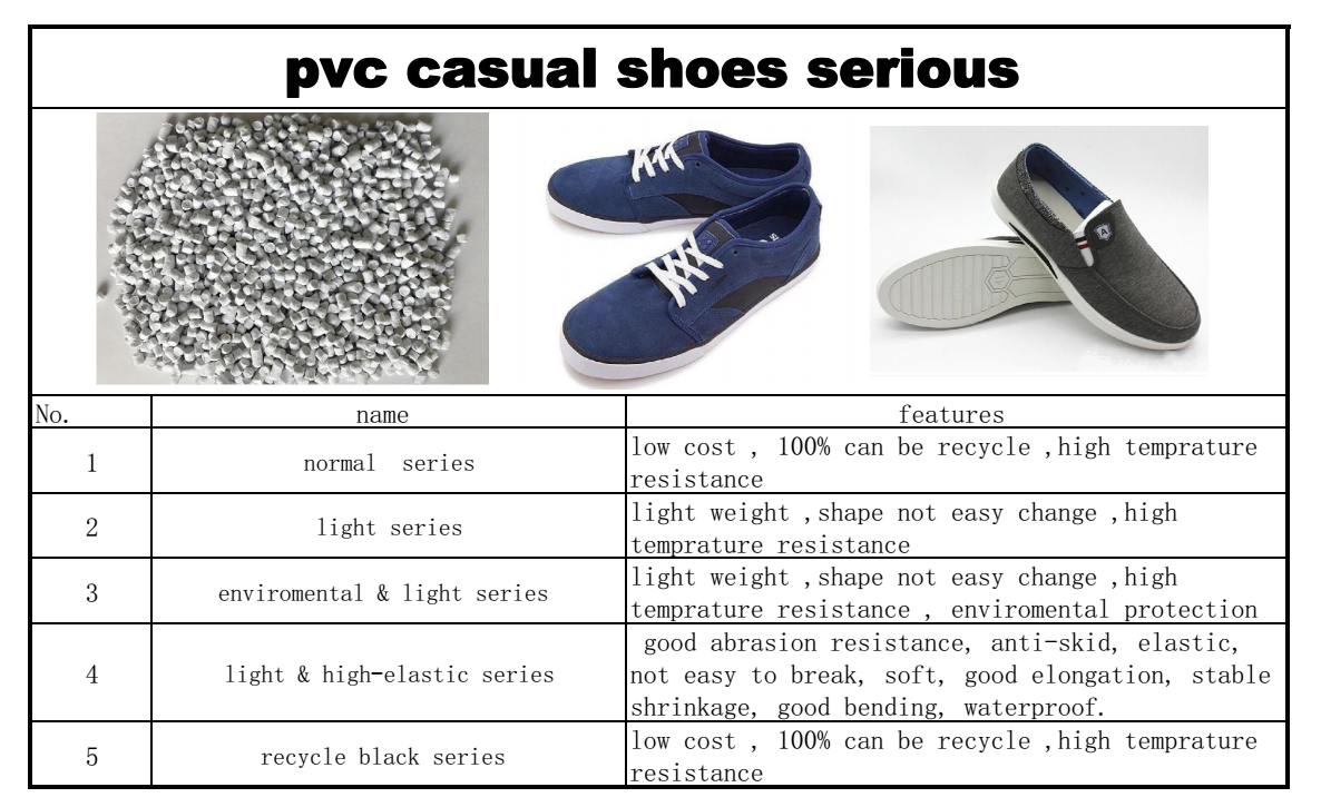 pvc casual shoes material