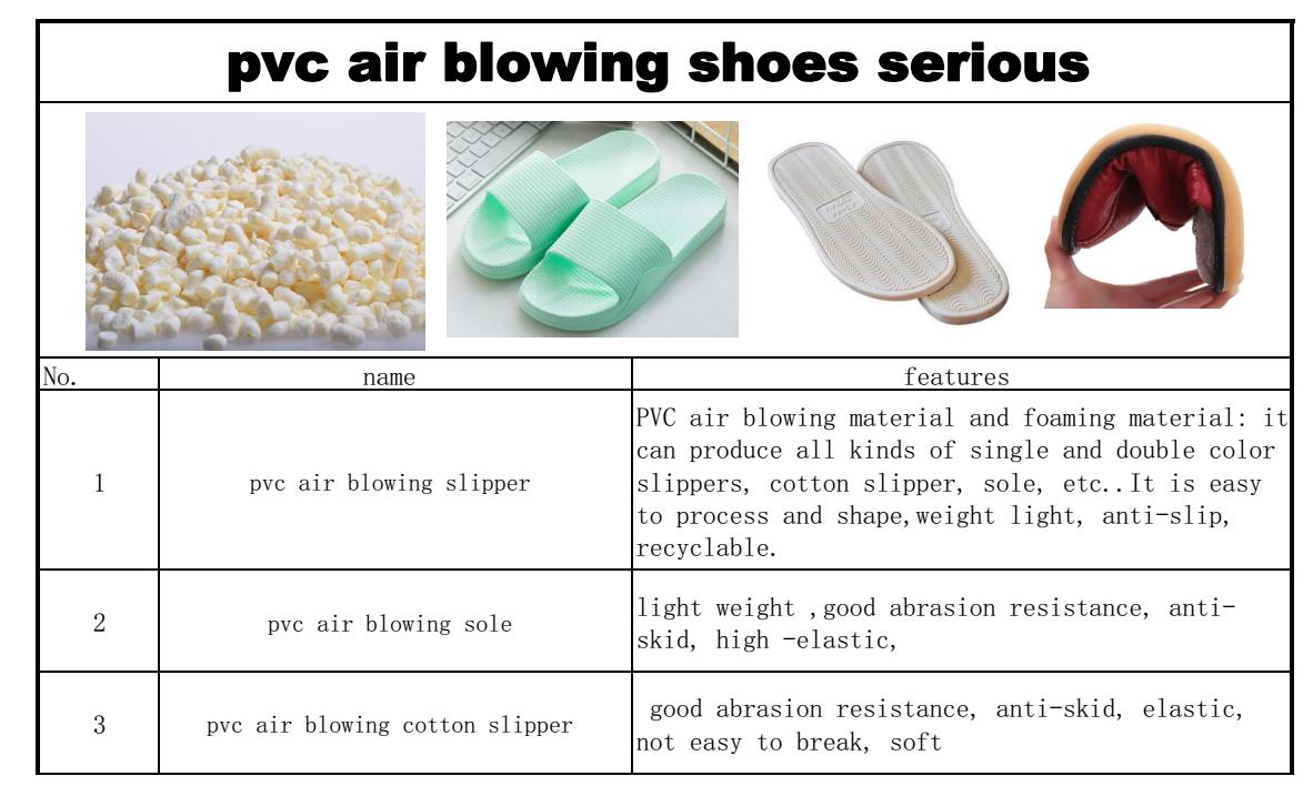 pvc boot material