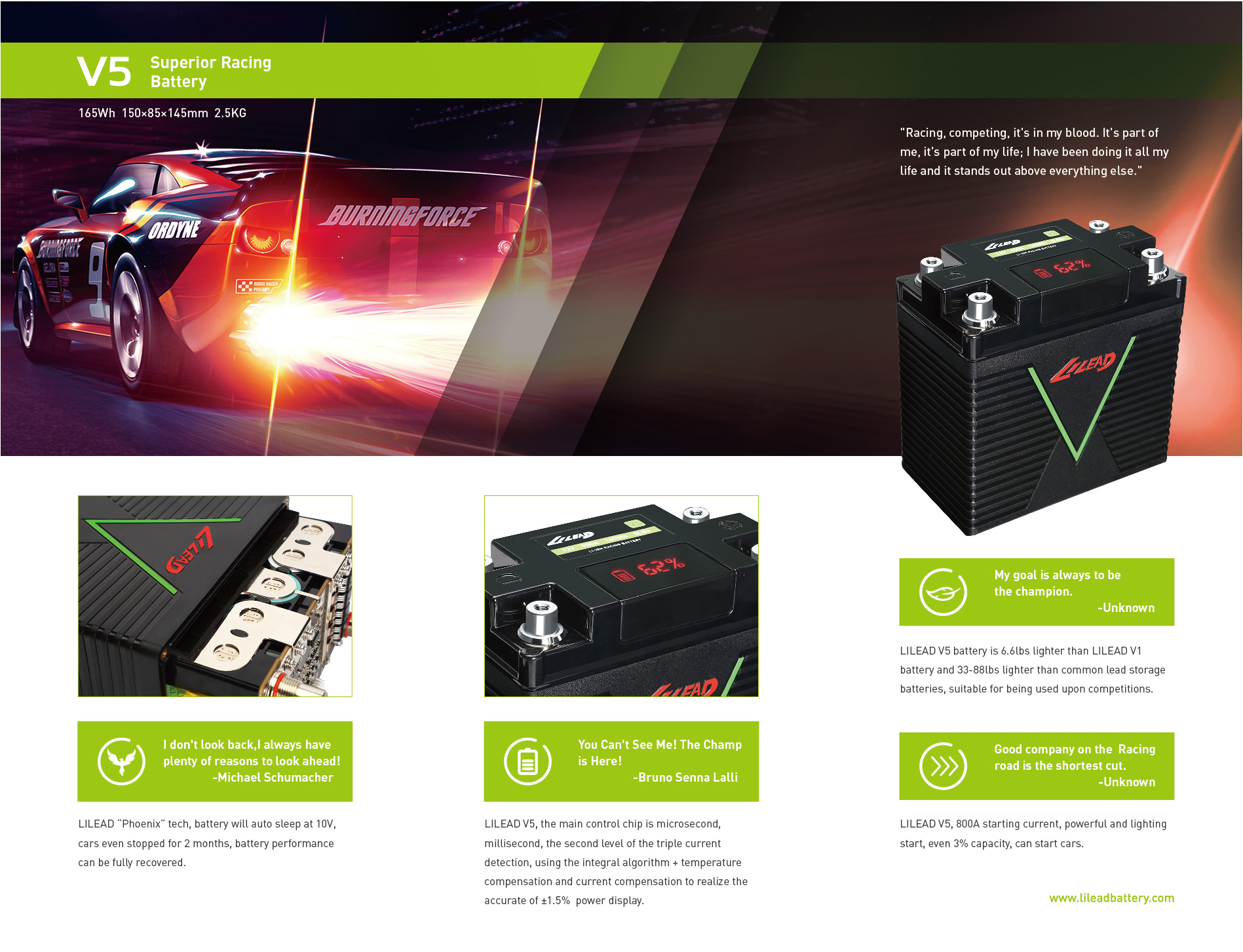 Wholesale Lithium ion Racing Battery, Sales Lithium Racing Battery, Light Weight Lithium Racing Battery Factory OEM