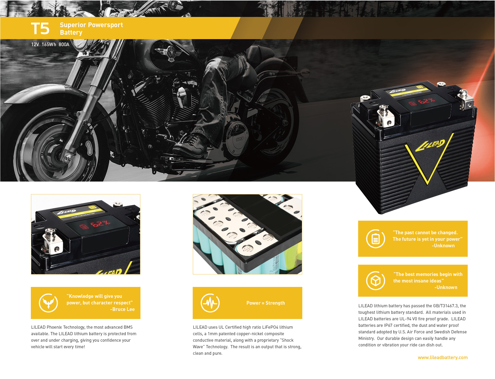 Quality Lithium ATV Battery, Custom Lithium ion ATV Battery, Lithium Starter Battery Manufacturers OEM