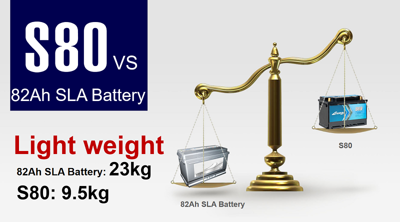 Lithium Trolling Battery Factory Price