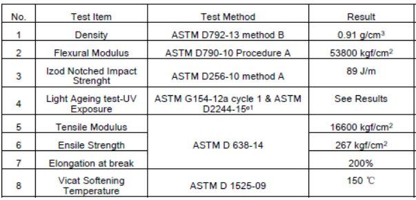 Test lab-01.JPG