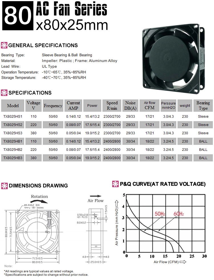 80x80x25mm axial fan