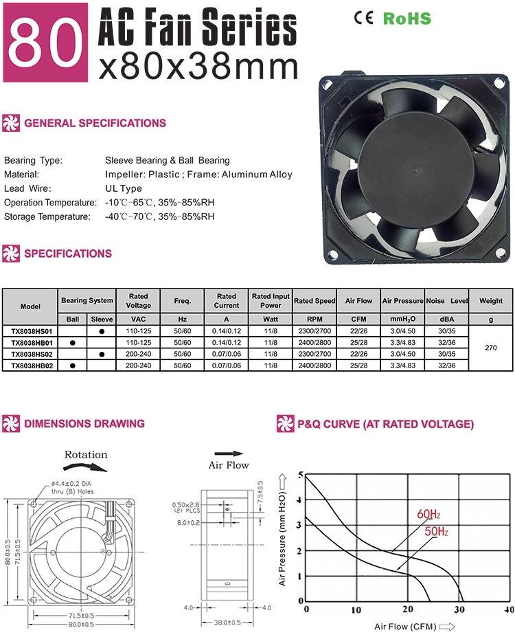 80x80x38mm 110V axial fan