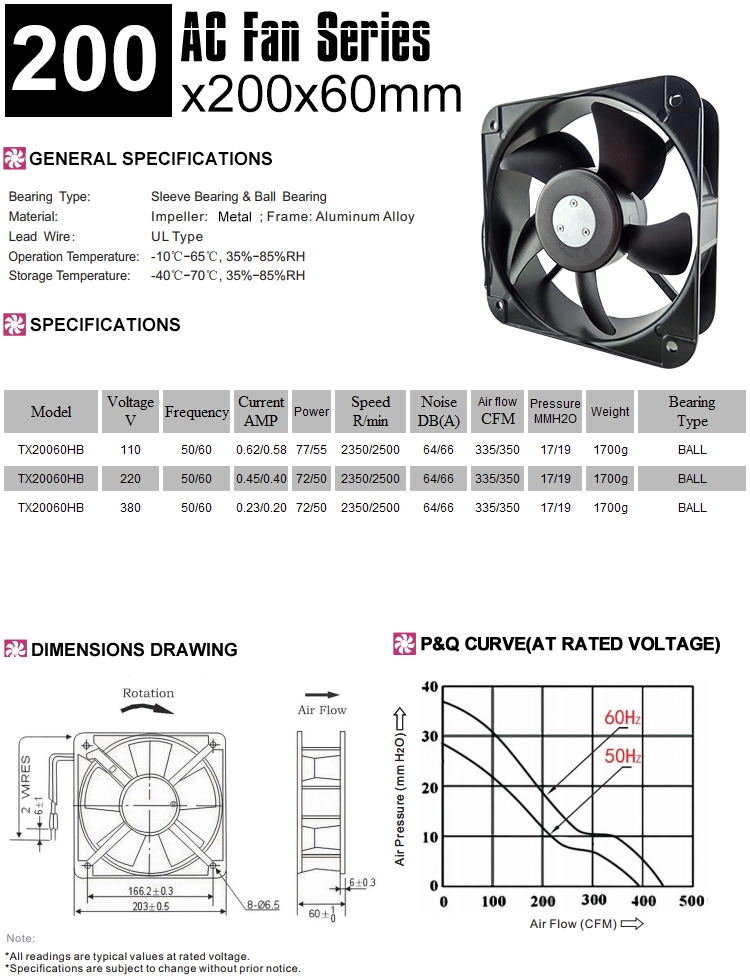 200mm 220v High Efficient Ac Fan