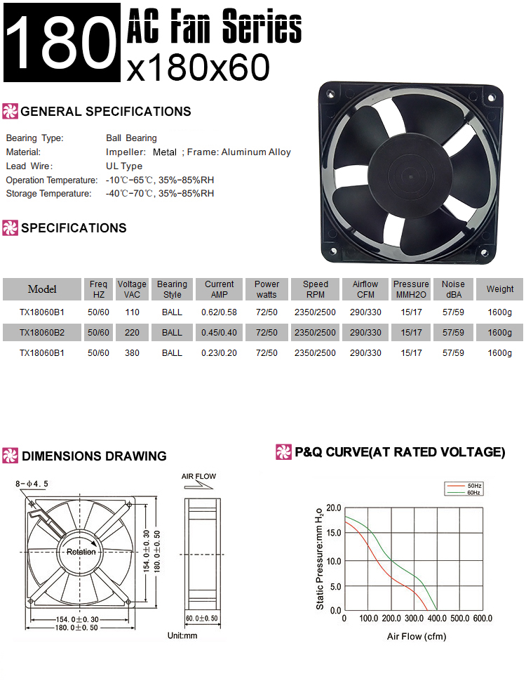 Aluminium Alloy stainless Steel Factory Roof Exhaust Fan 18060