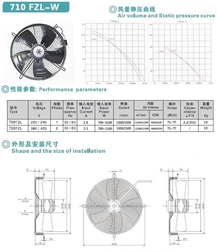 220v 380v external rotor fan