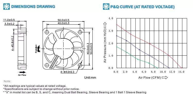 5v 12v 24v dc cooling fan