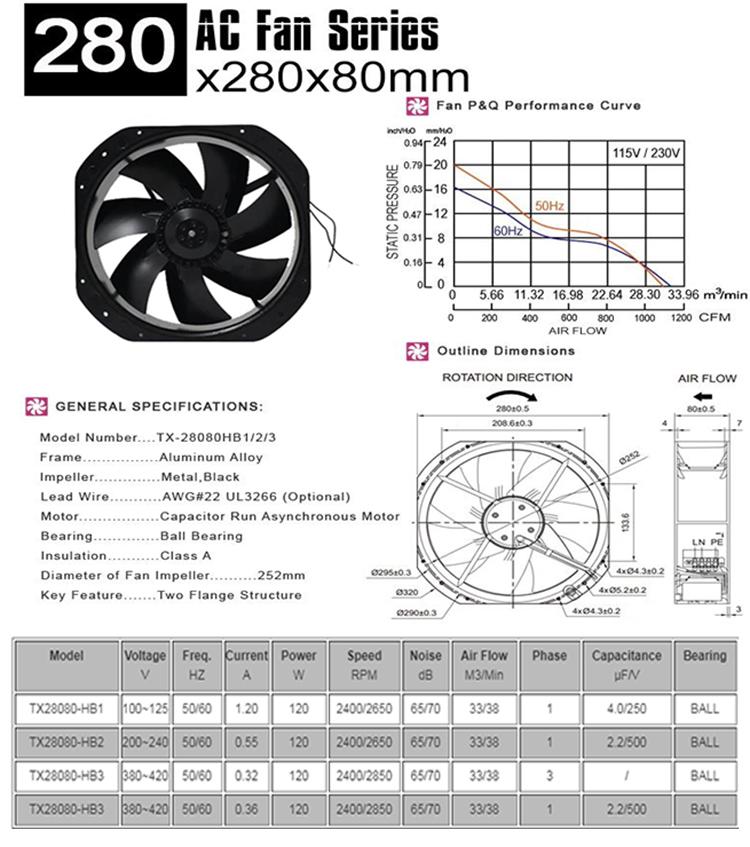 280mm ac external rotor fan