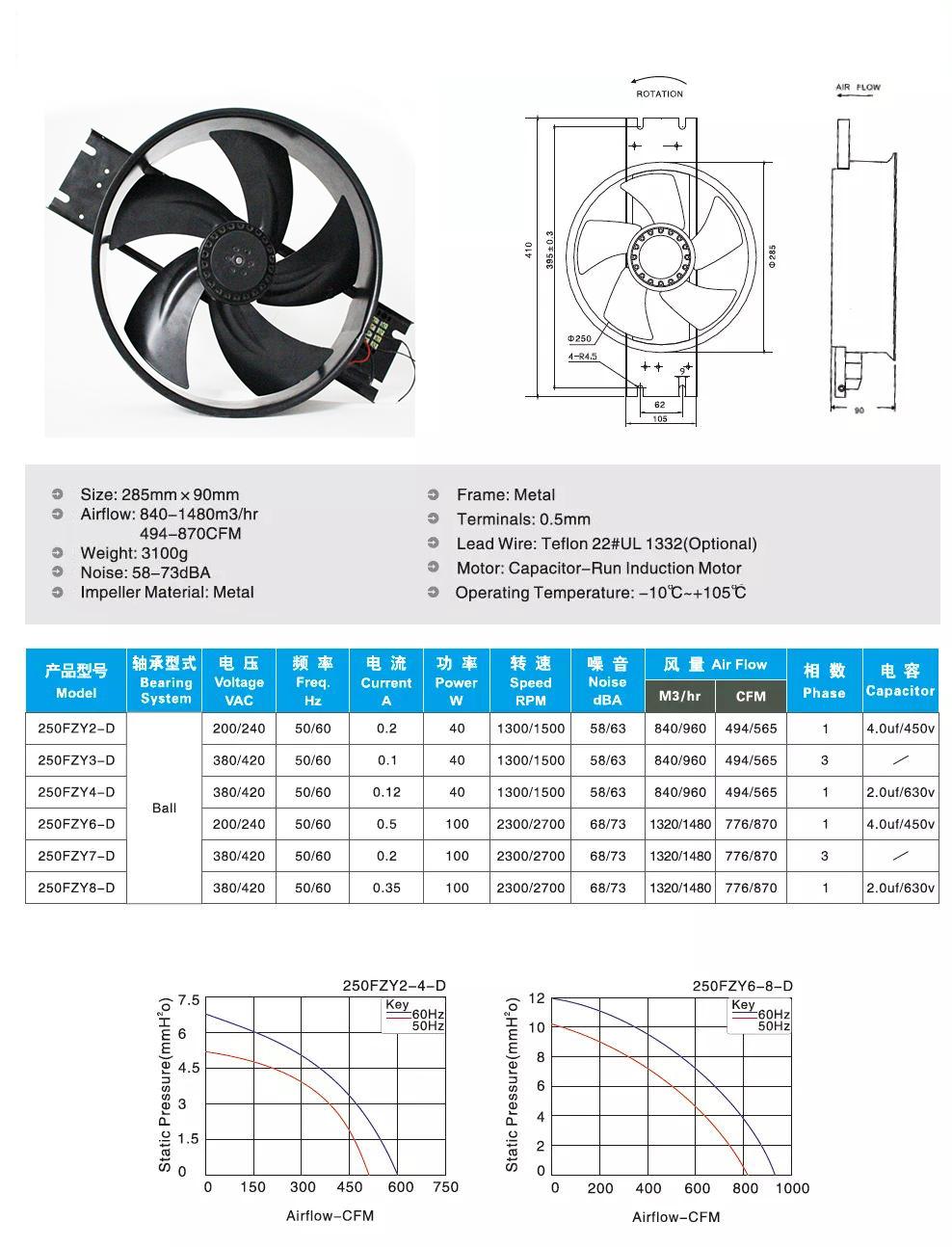 285mm external rotor fan
