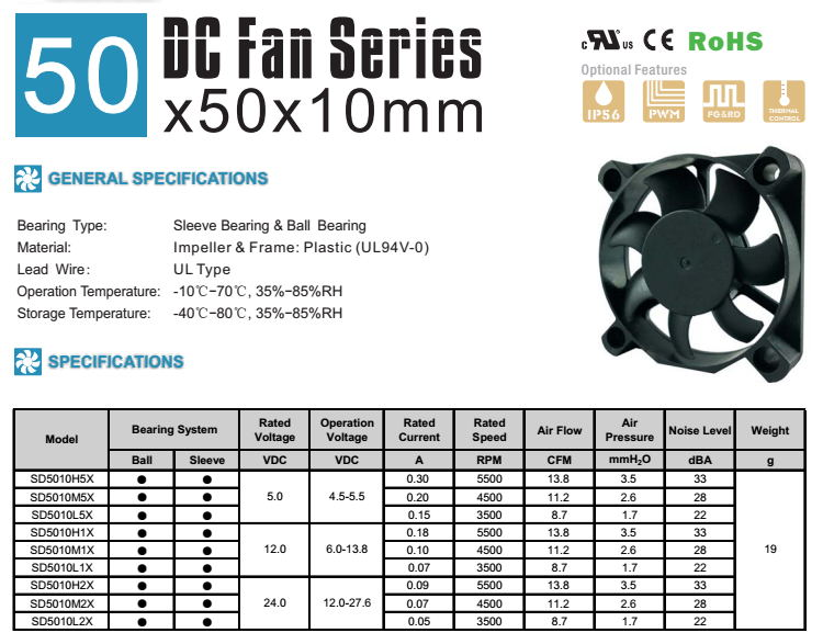 50mm dc brushless fan