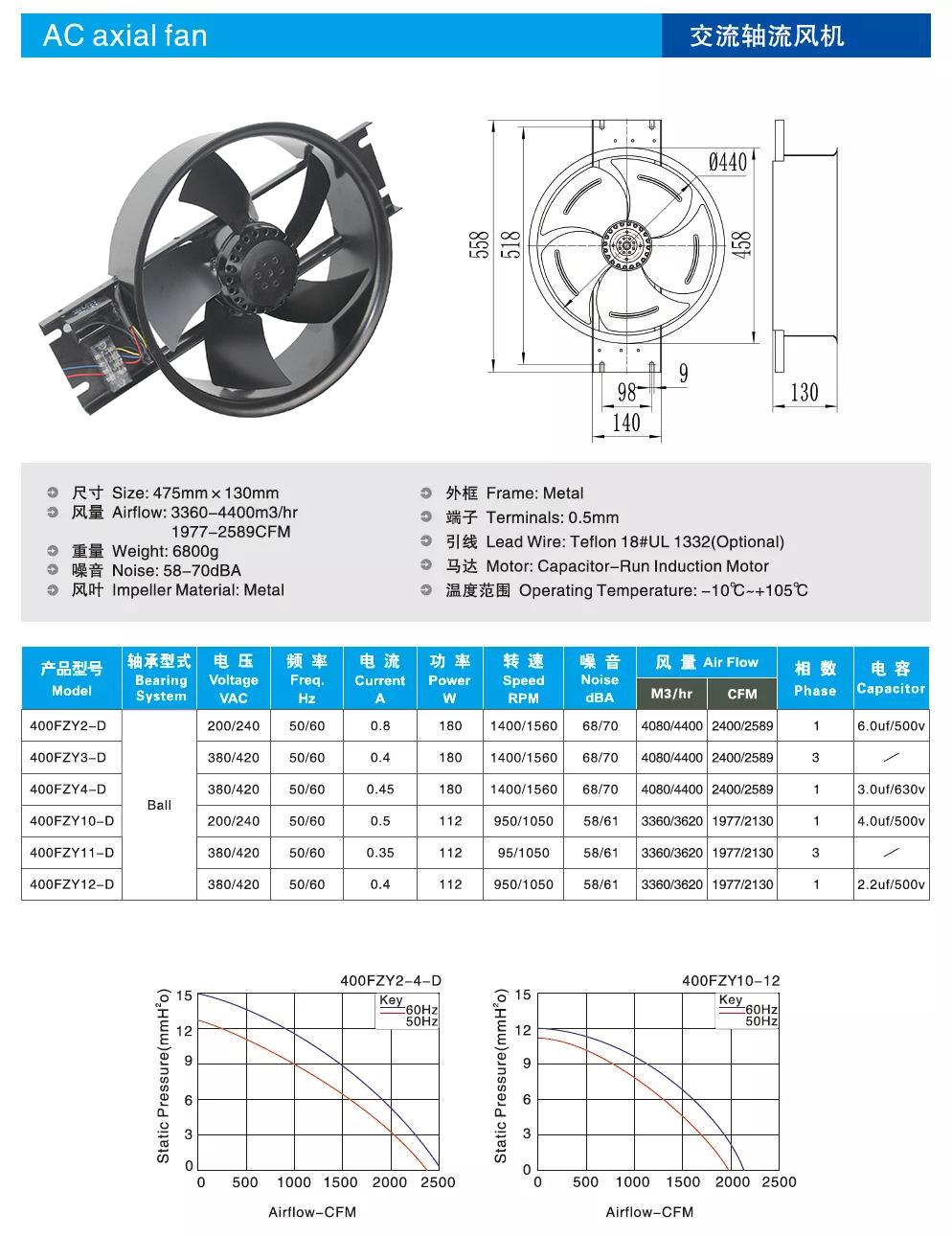 400mm external rotor fan