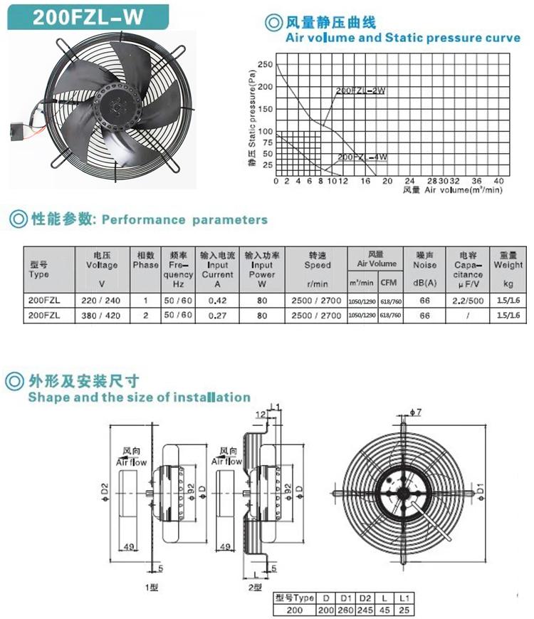 8inch external rotor fan