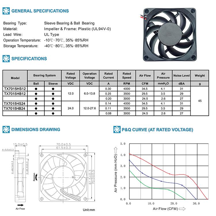 70mm dc brushless fan