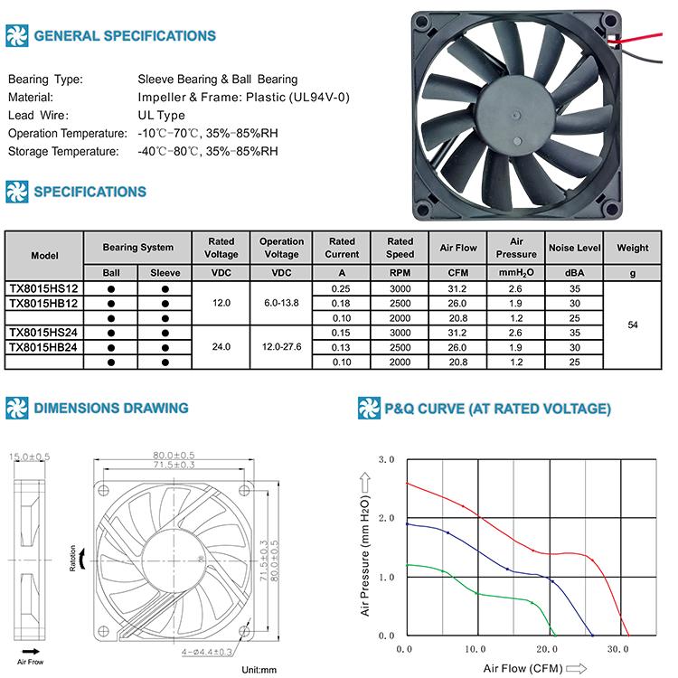 80mm dc brushless fan