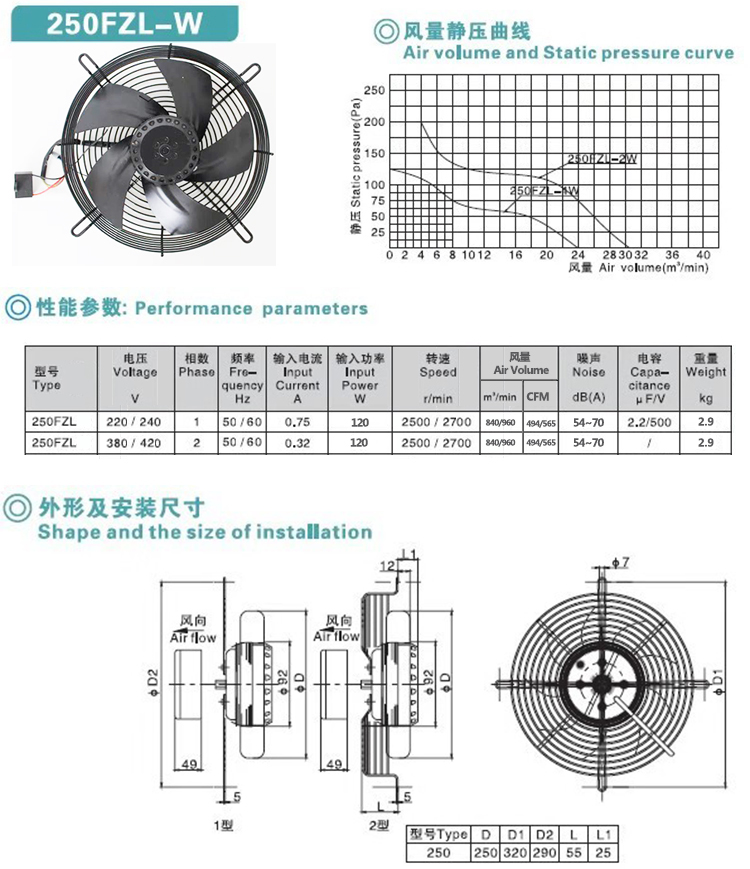 9inch external rotor fan