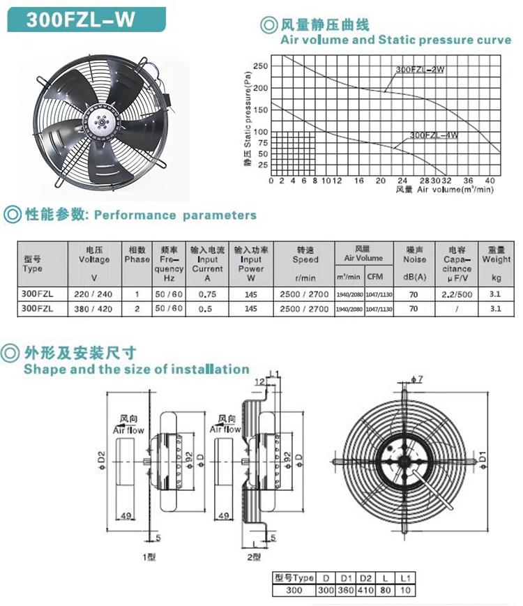 12inch external rotor fan