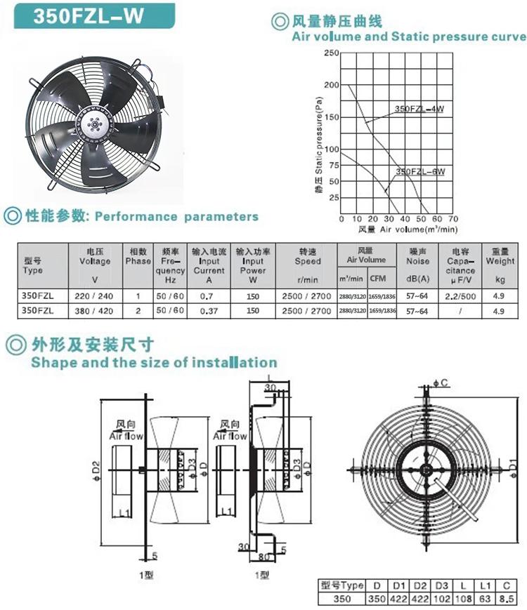 14inch external rotor fan