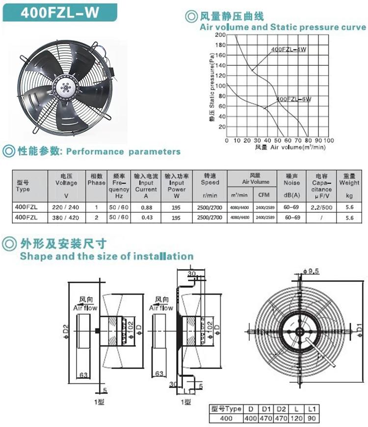 16inch external rotor fan