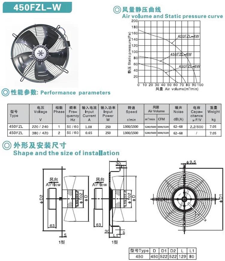 18inch external rotor fan