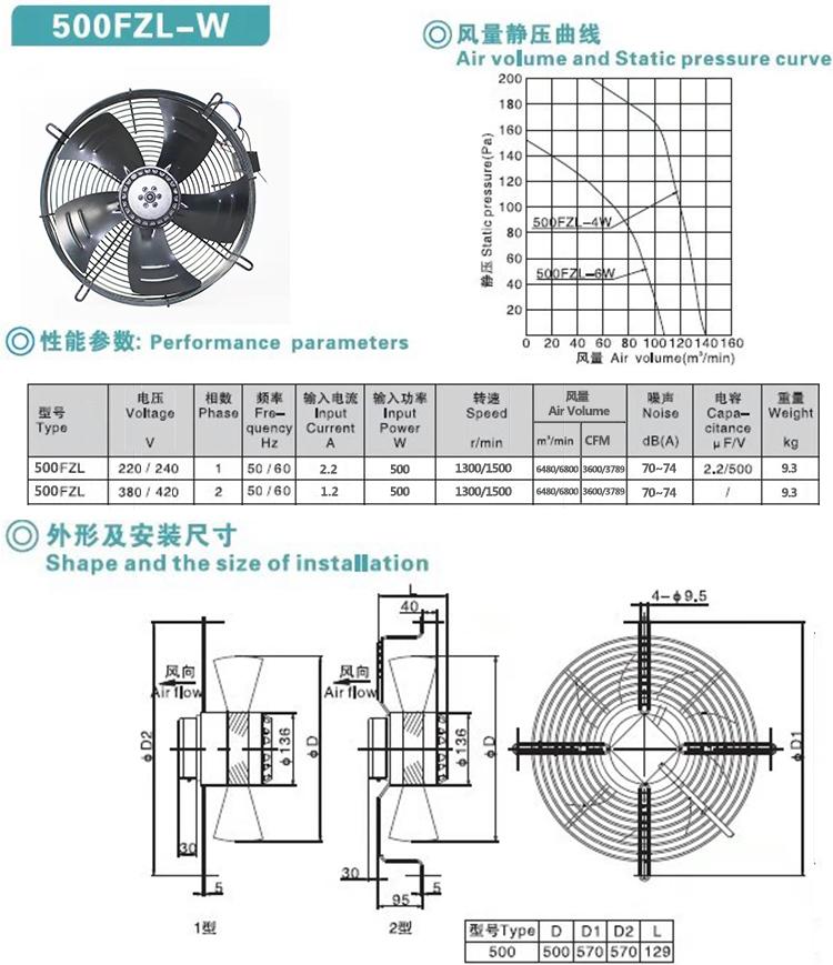 20inch external rotor fan