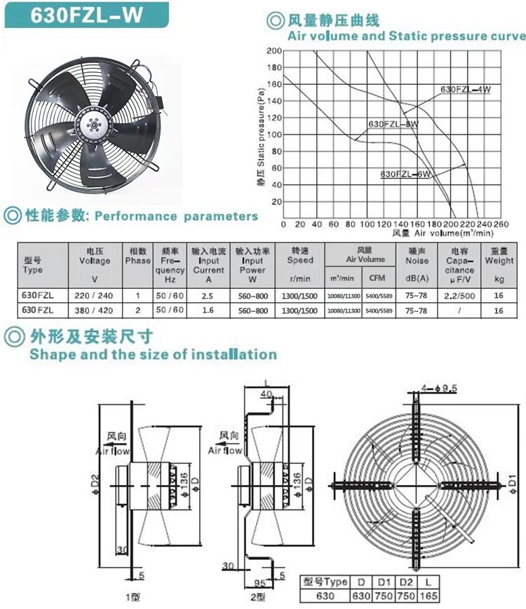 25inch external rotor fan