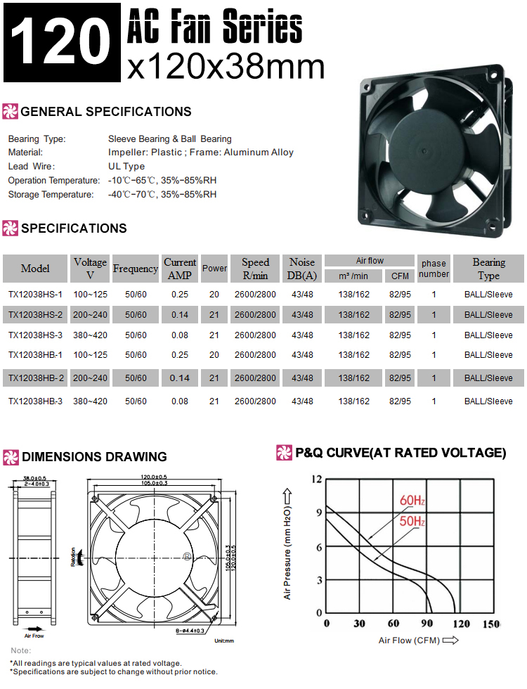 120mm 4 inch AC cooling oven fan