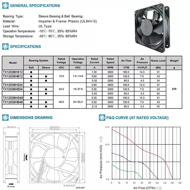 120mm dc brushless fan