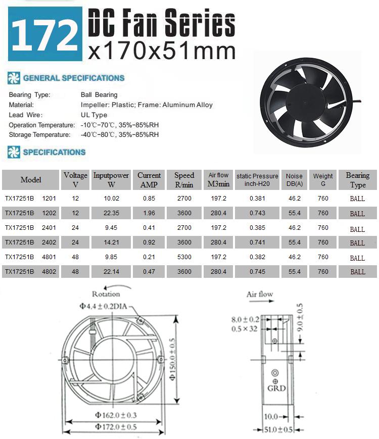 170mm dc brushless fan