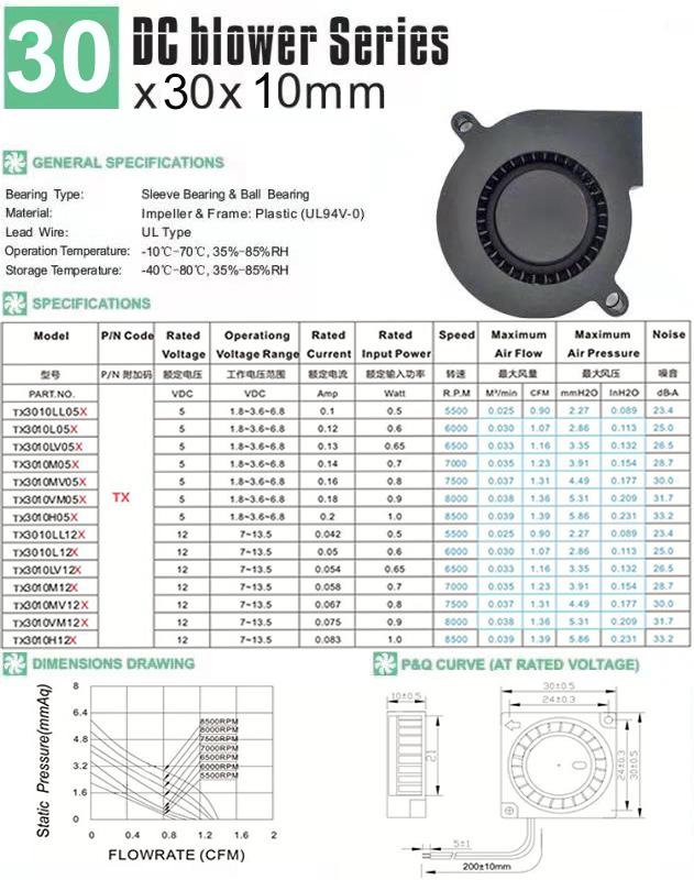 30mm dc blower