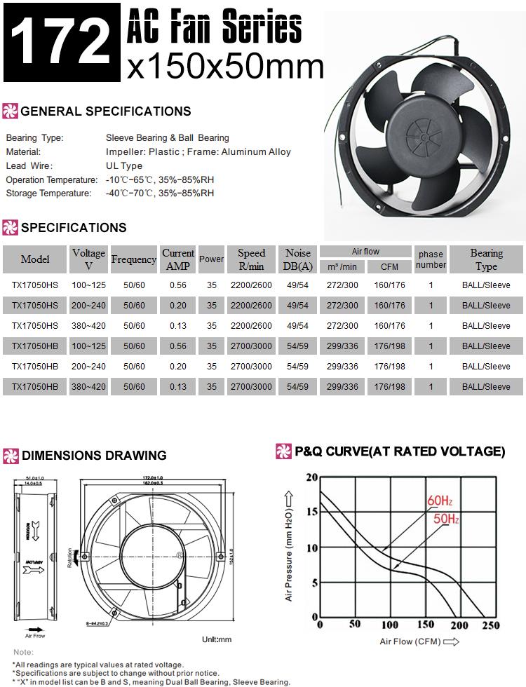 172mm AC cooling fan