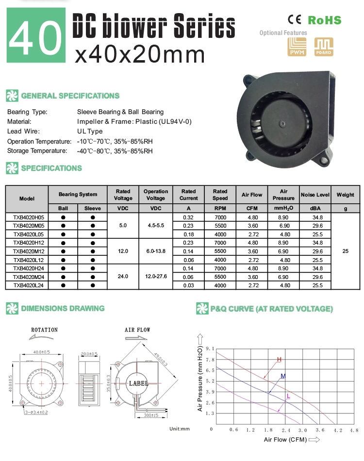 40mm dc blower
