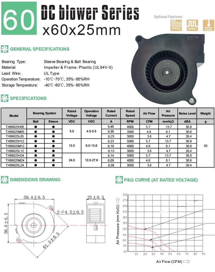 60mm mini dc blower