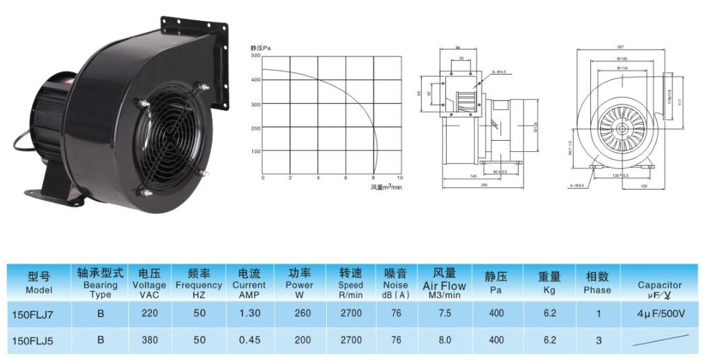 150mm centrifugal fan