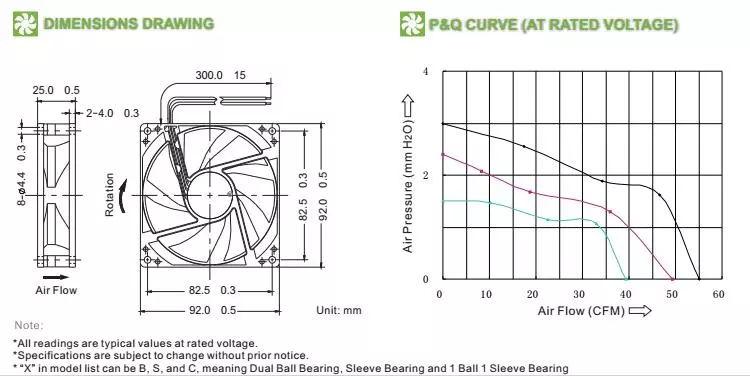 9225 waterproof EC cooling fan