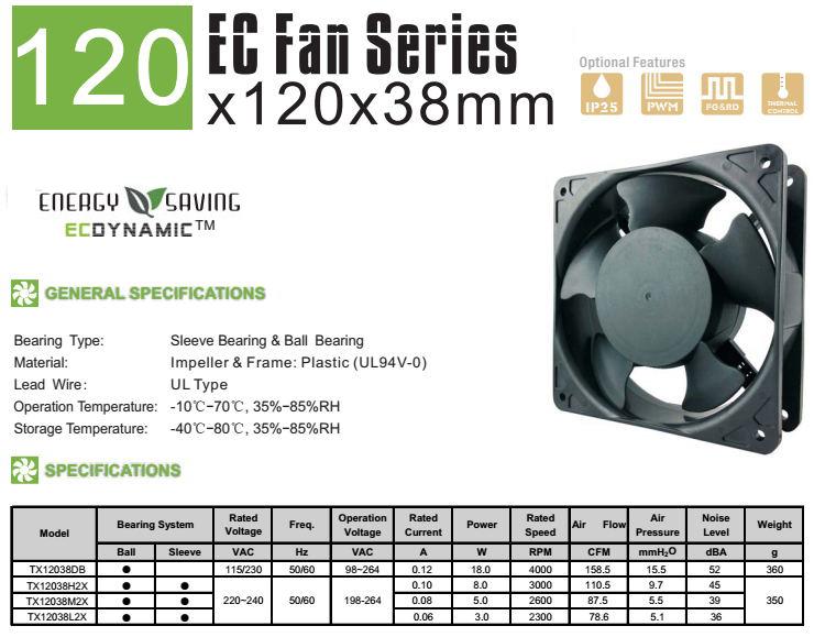 120mm EC cooling fan