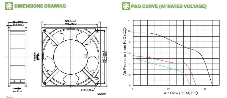 12038 sleeve bearing EC cooling fan
